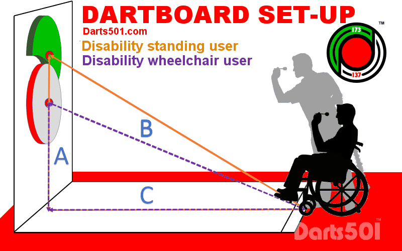 Disability / Wheelchair Player Dartboard Set-up - Copyright Darts01 / D.King