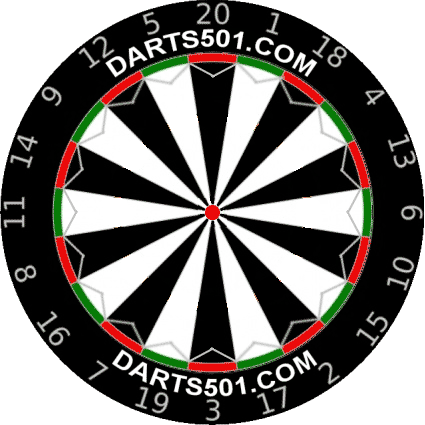 The Tunbridge Dartboard