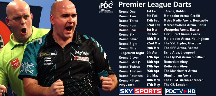 Premier League Darts 2018